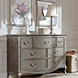 Product review for Hillsdale Kids and Teens Kensington NE Kids 30500 7 Drawer Dresser, Antique Silver