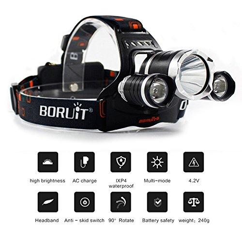 ULTRA Bright 13000 LM 3 X LED Headlamp Head Torch Light 2x18650+AC/Car  Charger