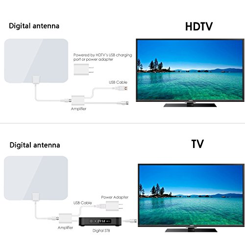 TV Antenna, Reignet 50 to 70 Mile Range Amplified Indoor HDTV Antenna with Detachable Amplifier Signal Booster and 16.5FT Coax Cable - Shiny White