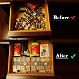 Whizzotech Battery Organizer Storage Case for AA