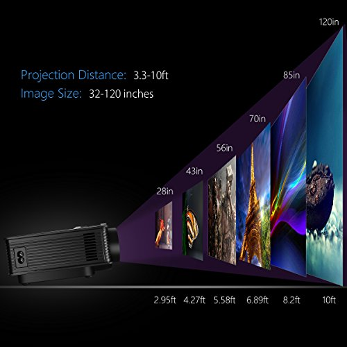 VicTsing Video Projector Mini Portable HD 1080P LED Home Projector, Support USB VGA AV HDMI SD Card Input Home Cinema Theater for Video Movie Party Games Home Entertainment, Black