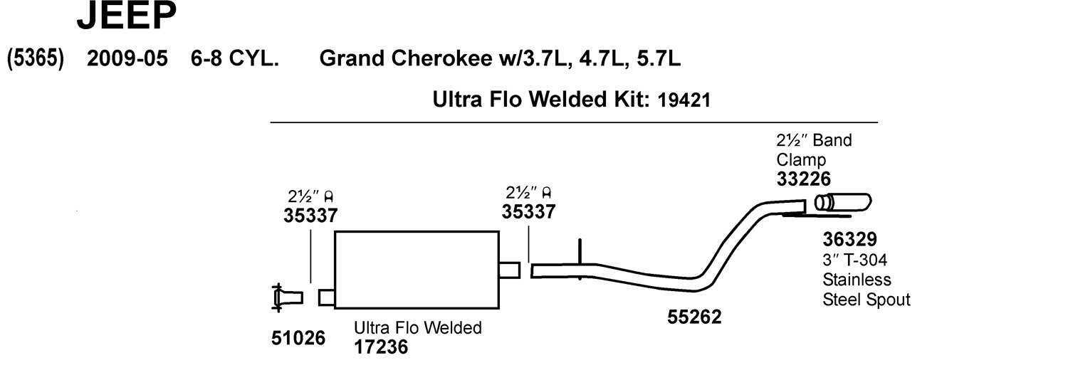 2000 Jeep Cherokee Xj Exhaust Diagram Electrical Wiring Diagrams Trusted System