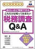 これだけは知っておきたい税務調査Q&A