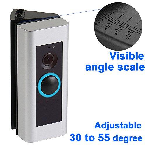 Angle Scale - 6