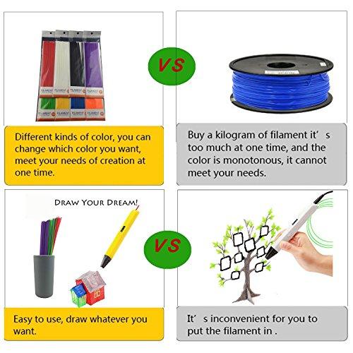 recharge b ton stylo 3d eco filament abs victorstar 20 couleurs 200 m tres 656ft. Black Bedroom Furniture Sets. Home Design Ideas