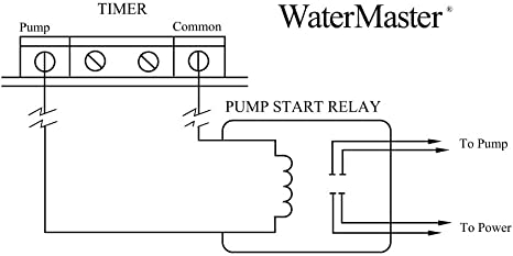 Irrigation Pump Start Relay Wiring Diagram from images-na.ssl-images-amazon.com