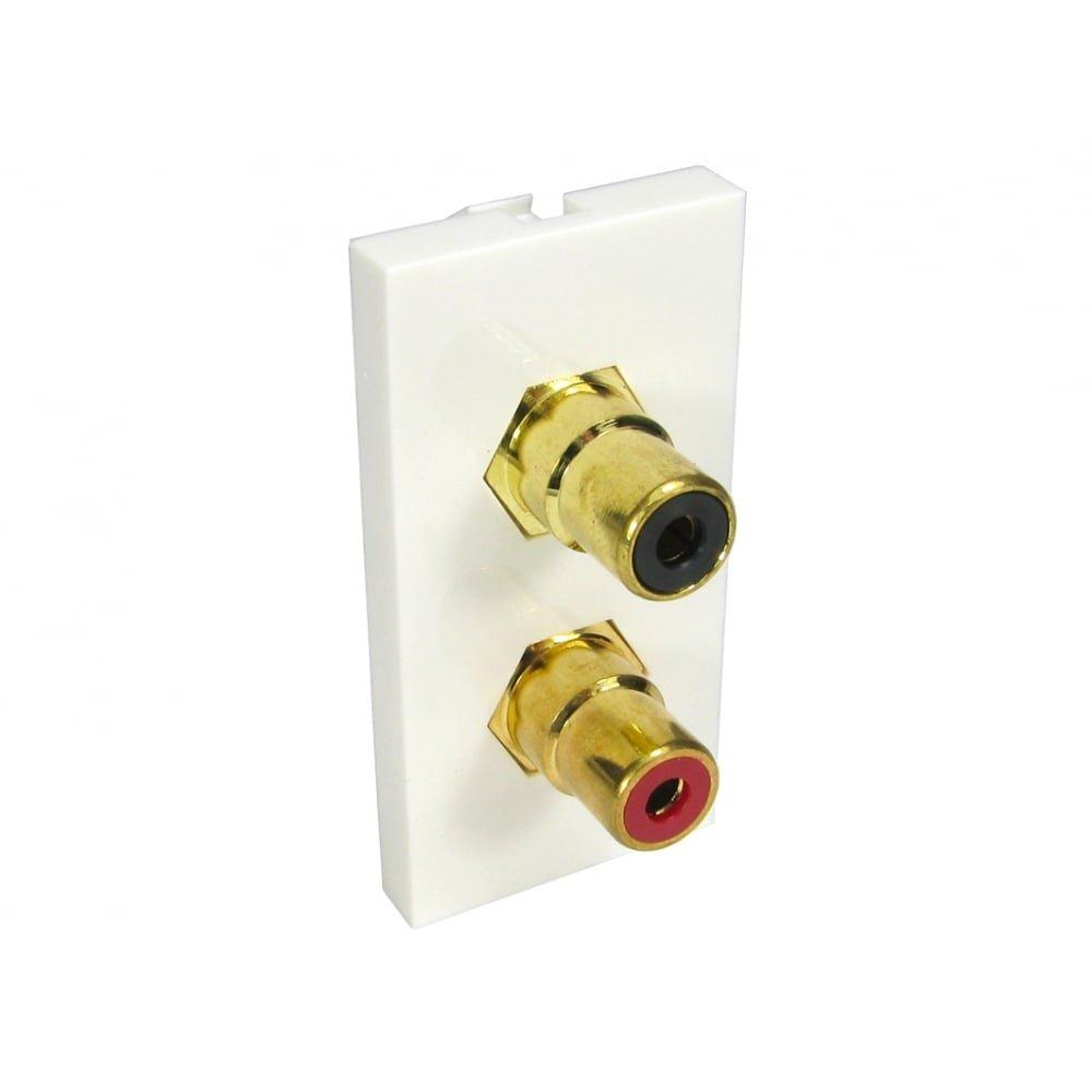 rhinocables® Double Wall Socket RJ45 Faceplate LAN Patch Network Keystone/Blanking Plate