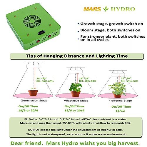 MarsHydro Reflector Series Reflector 48 LED Grow Light Full Spectrum