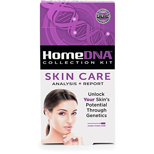 Personalized Skin Care Regimen