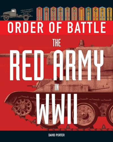 Order of Battle: The Red Army in WWII
