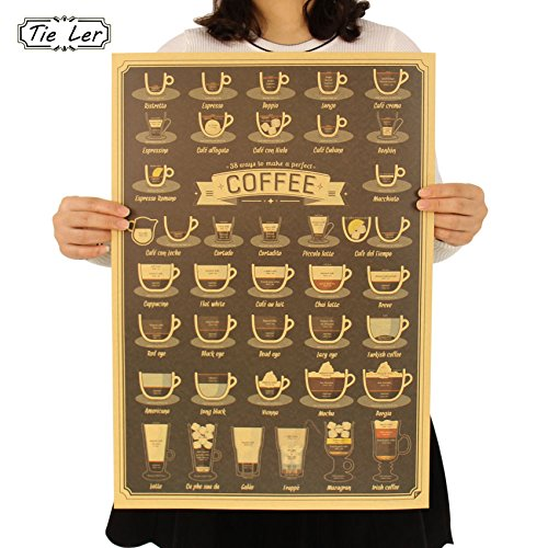 CASA SHOP Coffee Cup Daquan Bars Kitchen Drawing Poster Adornment Vintage Poster Retro
