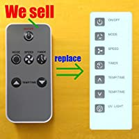 Replacement for Amana Air Conditioner Remote Control 0010401358 works for ACB06KE ACB08KE ACD10KE ACD12JE ACD12JE-E ACD12KE ACD12KE-E ACE15KE ACE18KE ACS12KE ACB08JE ACE24KE