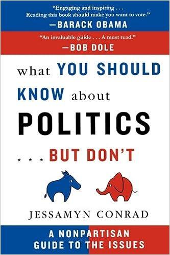 Amazon.com: What You Should Know About Politics...But Don't: A ...