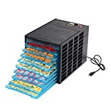Chefjoy 10-Tray Electric Food Dehydrator with 8 Preset Temperature Settings and Timer Jerky Fruit Vegetable Preserve Dryer