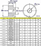 1.5Mod 30T Spur Gear With Step 45# Steel Heavy Duty Motor Pinion Gear 6mm Bore With Set Screws