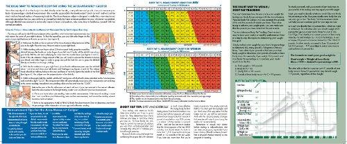 Accu-Measure Fitness 3000 Personal Body Fat Caliper Measurement ...