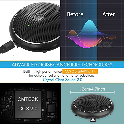 Buy microphone for video conferencing