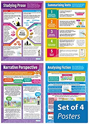 A1 English Posters Narrative Writing Gloss Paper measuring 850mm x 594mm | Language Classroom Posters Education Charts by Daydream Education