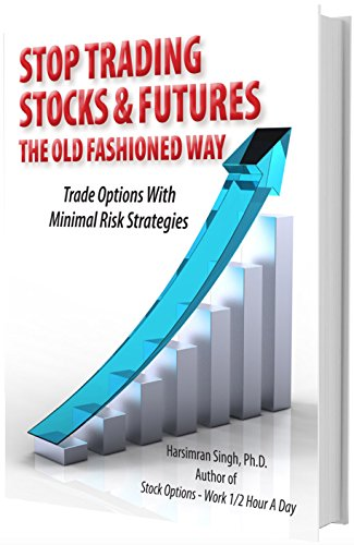 Stop Trading Stocks & Futures The Old Fashioned Way: Trade O