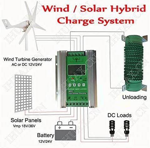 MEIGONGJU Wind MPPT Solarhybridsteuerung Boost-Lade für 800W 600W 400W Windturbinengenerator + 600W 400W 300W Solarpaneel