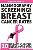 Breast Cancer Treatment Myths: Myths you should know about breast cancer prevention, diagnosis and treatment