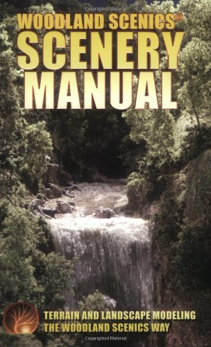 the-scenery-manual