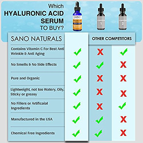 Hyaluronic Acid Serum for Face - Hyaluronic Acid and Vitamin