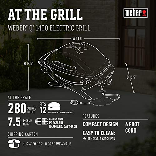 Buy rated electric grills