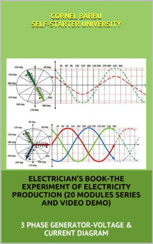 Phase Module - ELECTRICIAN'S BOOK-THE EXPERIMENT OF ELECTRICITY PRODUCTION (20 MODULES SERIES) Three Phase Generator-Voltage and Current Diagram