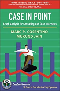 case in point analysis How to analyse a case study and the point of an analysis is often to dig deeper and find otherwise unnoticed variables that drive a situation.