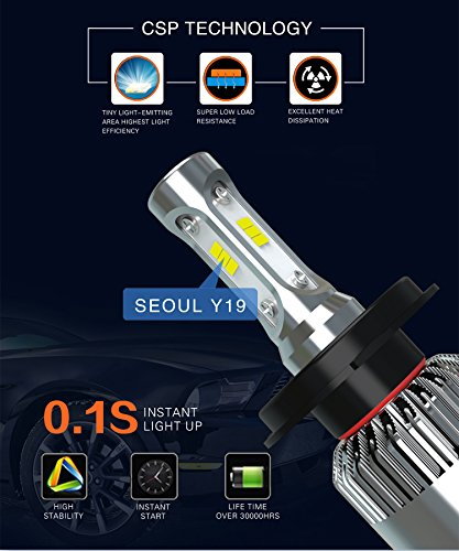 Alla Lighting New CSP Xtremely Bright LED Headlight Bulbs W High Power 8000Lm 6000K White Lamps