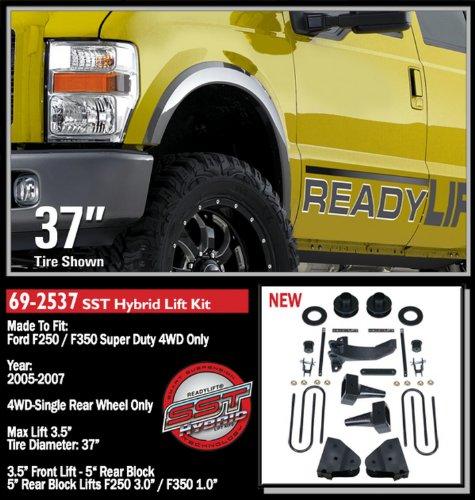 ReadyLift 69-2537 3.5