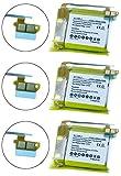 Samsung Galaxy Gear 2 Neo Smartwatch Battery Combo-Pack Includes: 3 x SDMP-P677 Batteries