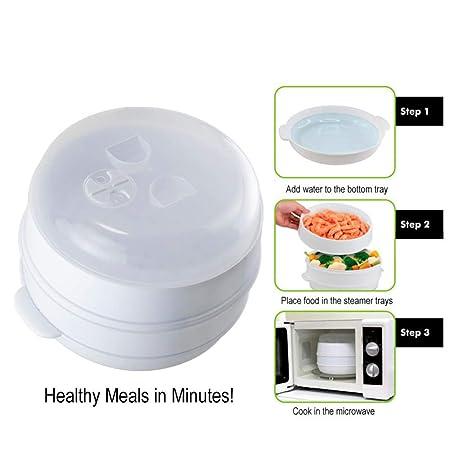 Haodan electronics Nivel 2 Microondas Vapor del alimento ...