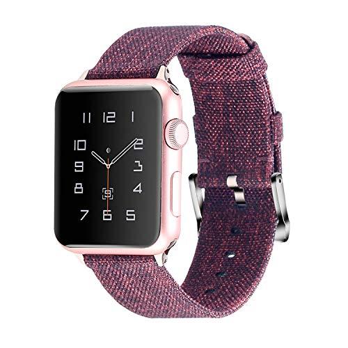 Most Popular Wearable Watch Stickers