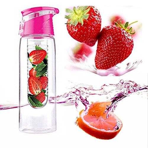 Ailove Infuser Bottle Infusion Sports product image