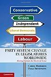 Party System Change in Legislatures Worldwide, Carol Mershon and Olga Shvetsova, 0521765838