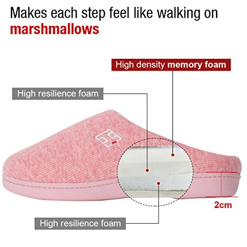 Outdoor Spring Women's Shoes Classic Summer Pink Foam Plush Memory Breathable HomeIdeas House Slippers Indoor UpqFn