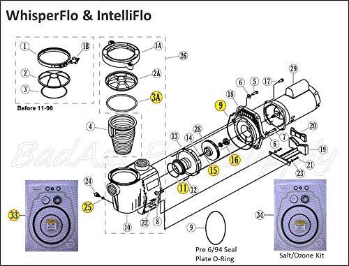 Almond Gasket BadAss Pool Supply Compatible with Pentair WhisperFlo//IntelliFlo Complete O-Ring Rebuild Kit