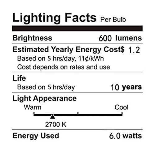 Led bulb e27 110v