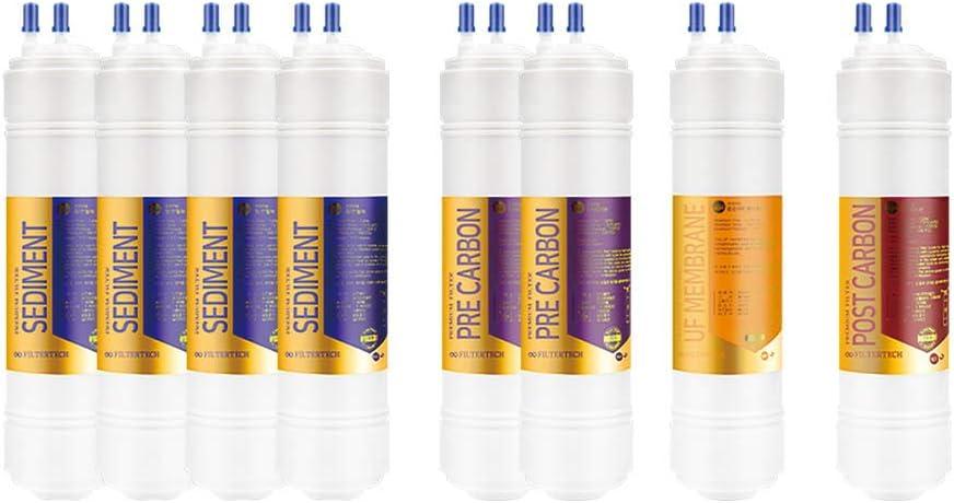 8EA Premium Replacement Water Filter 1 Year Set for DEC water purifier : UW-3500/UW-1000-1 micron