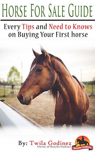 Horse Buying Budgets