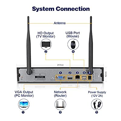 Cromorc Wireless Security Camera System 4CH 1080P WIFI NVR Kits from cromorc