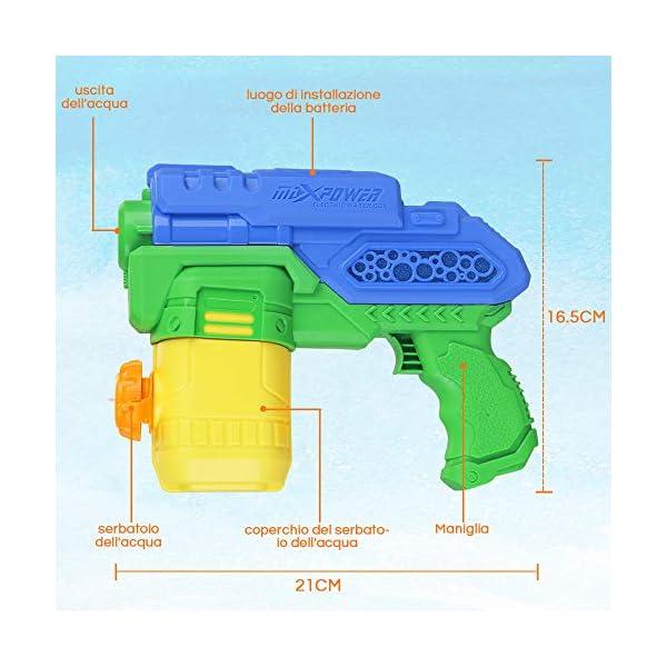 Anpro Pistola ad Acqua Elettrica per Bambini 300cc di Grande capacità-per Ragazzi, Ragazze, Piscina Estiva per Bambini… 2 spesavip