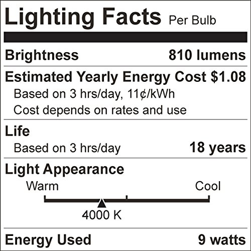 Miracle LED Nature's Vibe Love Emotion Intensity Lighting LED Light Bulb (604230), Set of 8 Bulbs