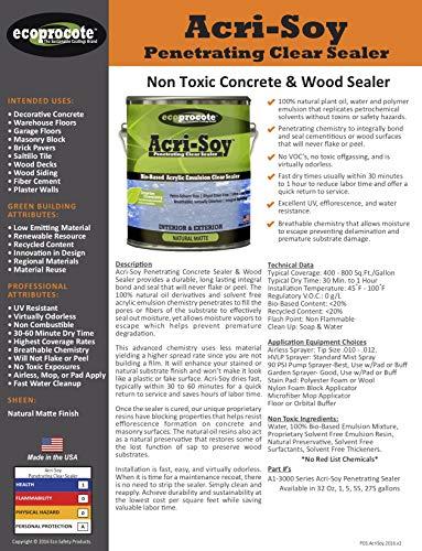 Concrete Sealer & Wood Sealer, Clear Sealant, Paver Sealer
