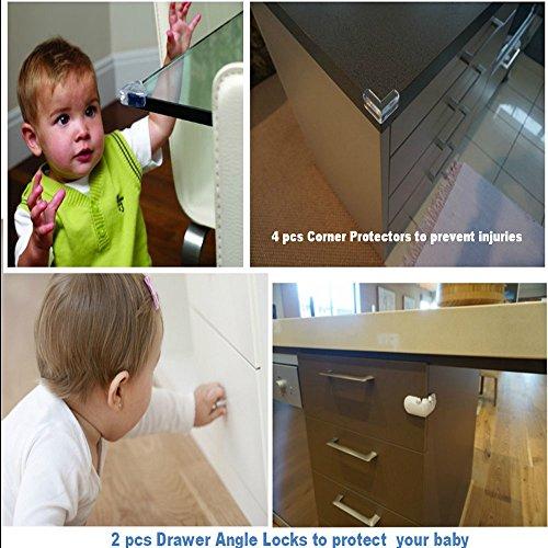 Baby Safety Starter Kit 18 Piece Set Includes Cabinet