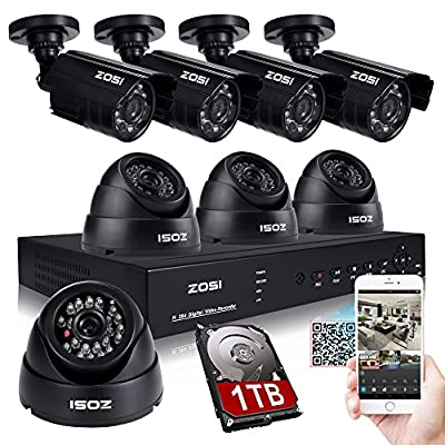 ZOSI Camera System