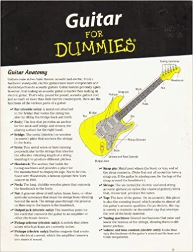 Guitar for Dummies \