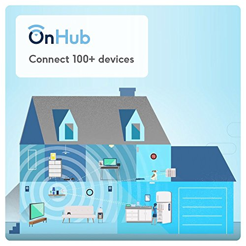 Google WiFi Router - OnHub AC1900